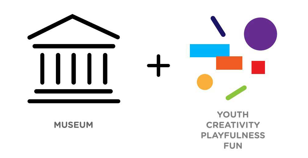 News - HearMe - Bringing Youth and Museums Together